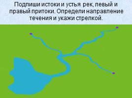Реки - Части реки, слайд 12