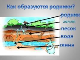 Водные объекты, слайд 3