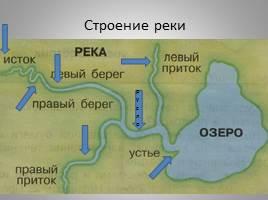 Водные объекты, слайд 9